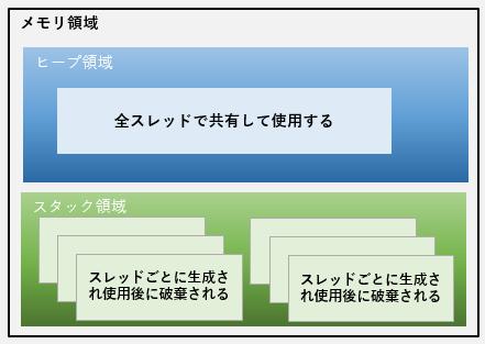f:id:TechnologyShare:20200330200535p:plain