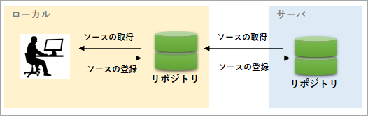 f:id:TechnologyShare:20200401200118p:plain