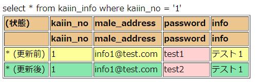 f:id:TechnologyShare:20200705182011p:plain